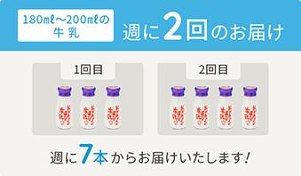 京口乳業株式会社 牛乳配達